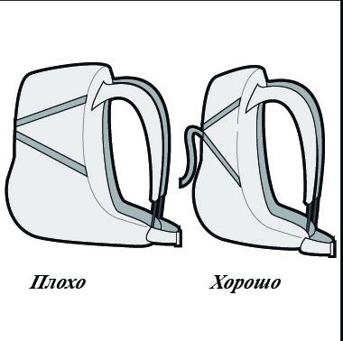 Загрузка рюкзака 2